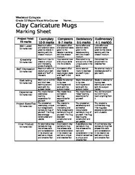 Clay Caricature Mugs Marking Sheet
