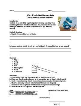 Clay Crash Test Dummy Lab
