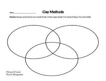Clay Methods Venn Diagram