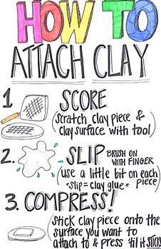 Clay Visual Resource Poster