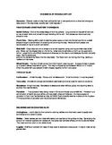 Clay Vocabulary List