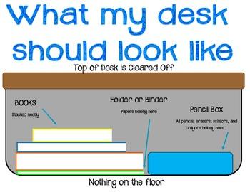 Clean Desk Diagram