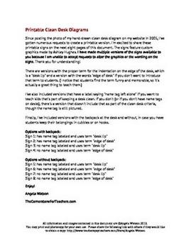 Clean Desk Anchor Chart: Mini lesson + printables for teaching desk organization