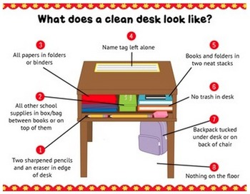 Clean Desk Anchor Chart: Mini lesson + printables for teaching desk organization