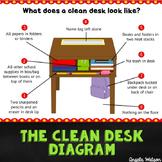 Clean Desk Anchor Chart: Mini lesson + printables for teac