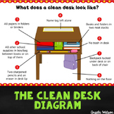 Clean Desk Anchor Chart: Mini lesson + printables for teac