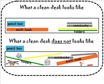 Clean Desk Poster
