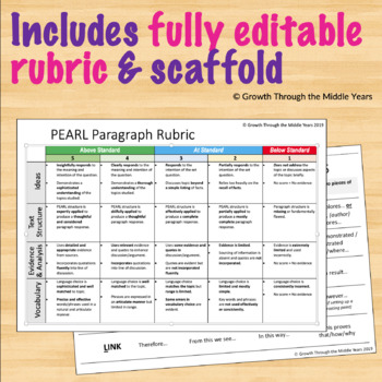 FREE Paragraph Scaffold - PEEL (or teel) to PEARL!