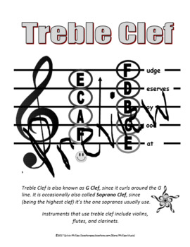 Clef Charts-save 50% by buying this bundle!
