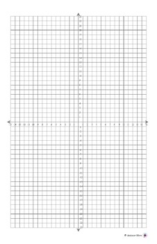 Cleveland Indians - MLB Coordinate Graph