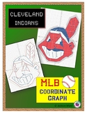 Cleveland Indians - MLB Coordinate Graph