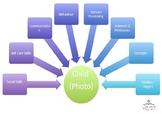 Client forms - Child Profile - Editable