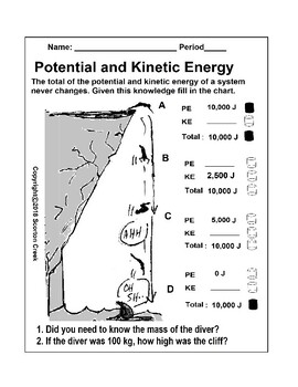 Potential And Kinetic Energy Worksheet | Teachers Pay Teachers