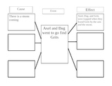 Cliffhanger Differentiated Cause and Effect  Organizer
