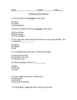 Clifford Comprehension Quiz