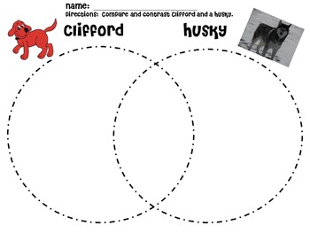 Clifford and Husky Venn Diagram