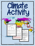Climate Activity