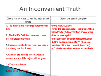 Climate Change Activity: An Inconvenient Truth vs. An Inconsistent Truth