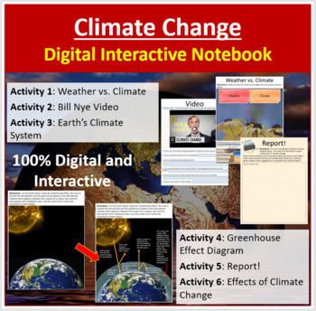 Climate Change - Digital Interactive Notebook