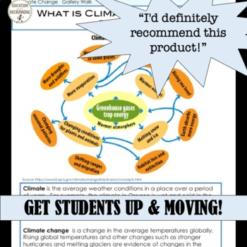 Climate Change Gallery Walk Activity - Great for Earth Day and Beyond