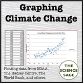 Climate Change Graphing Activity