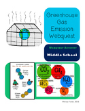 Climate Change Greenhouse Gas Emission Webquest