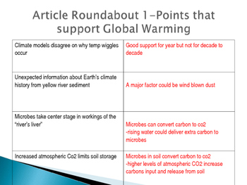 Climate Change Roundabout 1