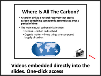 climate change and global warming unit lessons assessments and worksheets. Black Bedroom Furniture Sets. Home Design Ideas