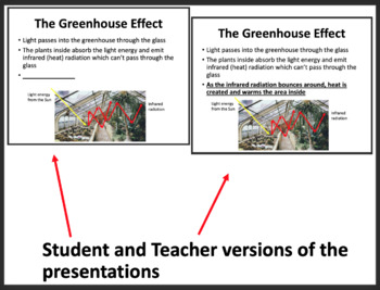 Change and Global Warming Unit - Lessons, Assessments and Worksheets