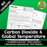Climate Change - graphing activity