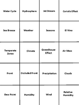 Climate Differentiation Stations
