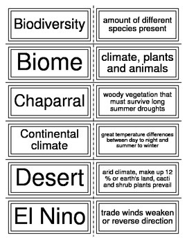 Climate Flash Cards