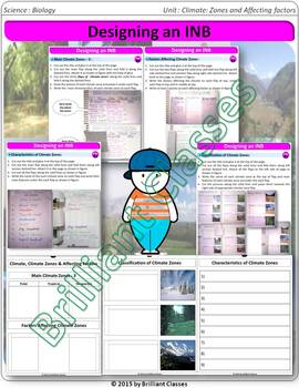 Climate Interactive Notebook Pages