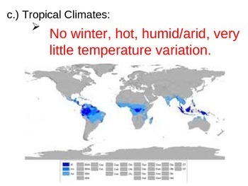 Climate Unit Notes ppt