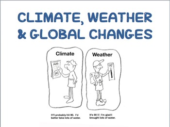 Climate, Weather and Climate Change