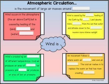 Climate Zone Slide Show Project {Works Towards NGSS MS-ESS2-6}