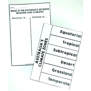 Climate Zones Australia Maps Vocabulary Cards and Posters