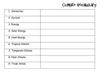 Climate Zones Bundle