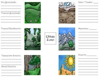 Climate Zones -  Foldable/ Interactive Notebook