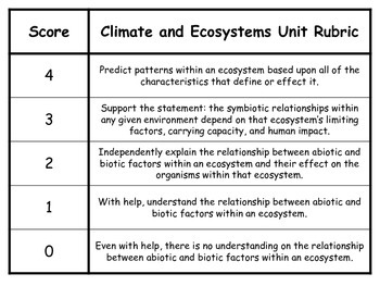 Climate and Ecosystems Unit Rubric
