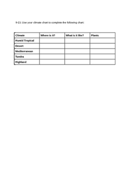 Climate and Natural Resources Test