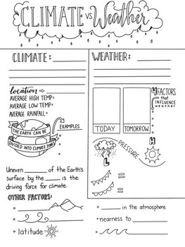 Climate and Weather Graphic Organizer