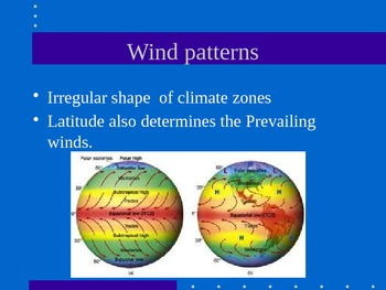 Climate lesson for 6th Grade - power point