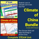 Climate of China - 6th Grade Statistics and Probability Cr