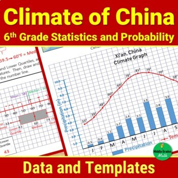 Climate of China Data and Graph Templates - 6th Grade Statistics and Probability