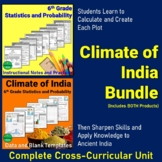 Climate of India - 6th Grade Statistics and Probability Cr
