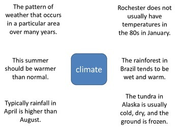 Climate vs. Weather sorting activity