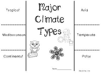 Climates Foldable