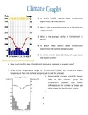 Climatic Graphs- Geography skills