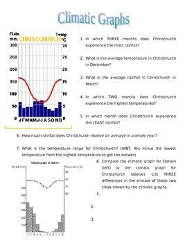 Climate Graph Worksheet | Teachers Pay Teachers